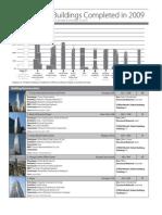 CTBUH 10 Tallest Buildings 2009