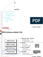 802.11 Technology Overview