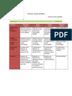 gacosta_Instrumentos_de_Evaluacion