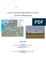MENA Renewable vs Nuclear