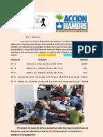 Accion Contra El Hambre - Productos Solidarios