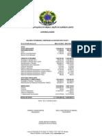 Prestação de Contas 33 - Abril 2011