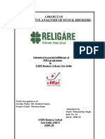Competitive Analysis of Stock Brokers Religare