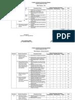 Format Kriteria Ketuntasan Minimal Kls i