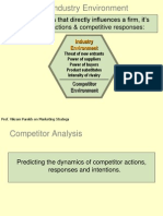 4 Competitor Analysis (Porters 5 Forces Model)