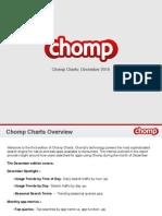 Chomp Charts - December 2010