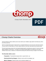 Chomp Charts November 2010