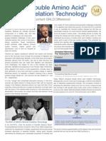 GNLD International & Chelation Technology