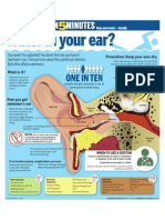 Water in your ear?