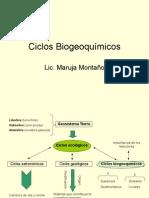 ciclos biogeo