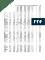 Derivative Margin Report 29 July..