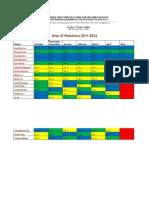 Hiep Si Rotations 2011-2012