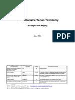 37 Docs Taxonomy
