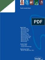 Carta de Formas de Dientes General