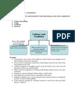 Objectives Denis 4 Revised