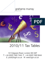 BGM Taxtables 2010 11 Updated