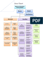UBB Organization Chart