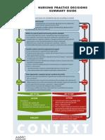 10 DMF A4 Nursing Summary Guide Final 2010 Vjs3izkj.d1s[1]