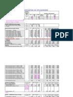 Orissa Tax Structure
