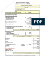 2011 Rose Bowl NCAA Expense Report--Wisconsin