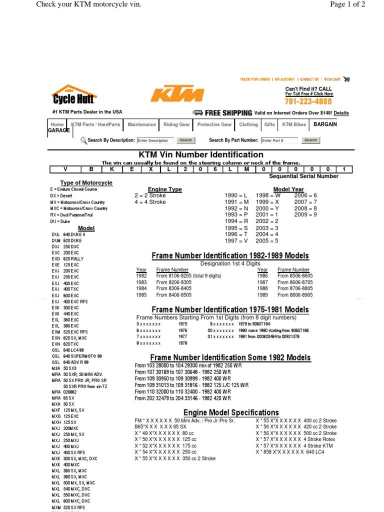 Ktm Engine Number