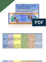 evaluación_del_proyecto