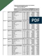 57505335 Analisa Standar Nasional Indonesia Sni
