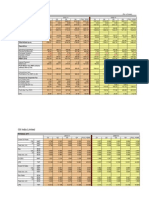 OIL Financial Analysis10-11