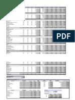 headcount & payroll planning