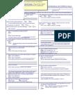 medcare secondary payer development form