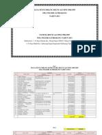 DATA SEMENTARA PENYUMBANG REUNI SMAN JTB 86-87