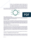 History of Mutual Fund Industry