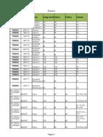 Disciplinas e Aloca%c7%d5es de Profess Ores - Emt
