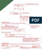 Resumo Calculos de Agrostologia Forragicultura