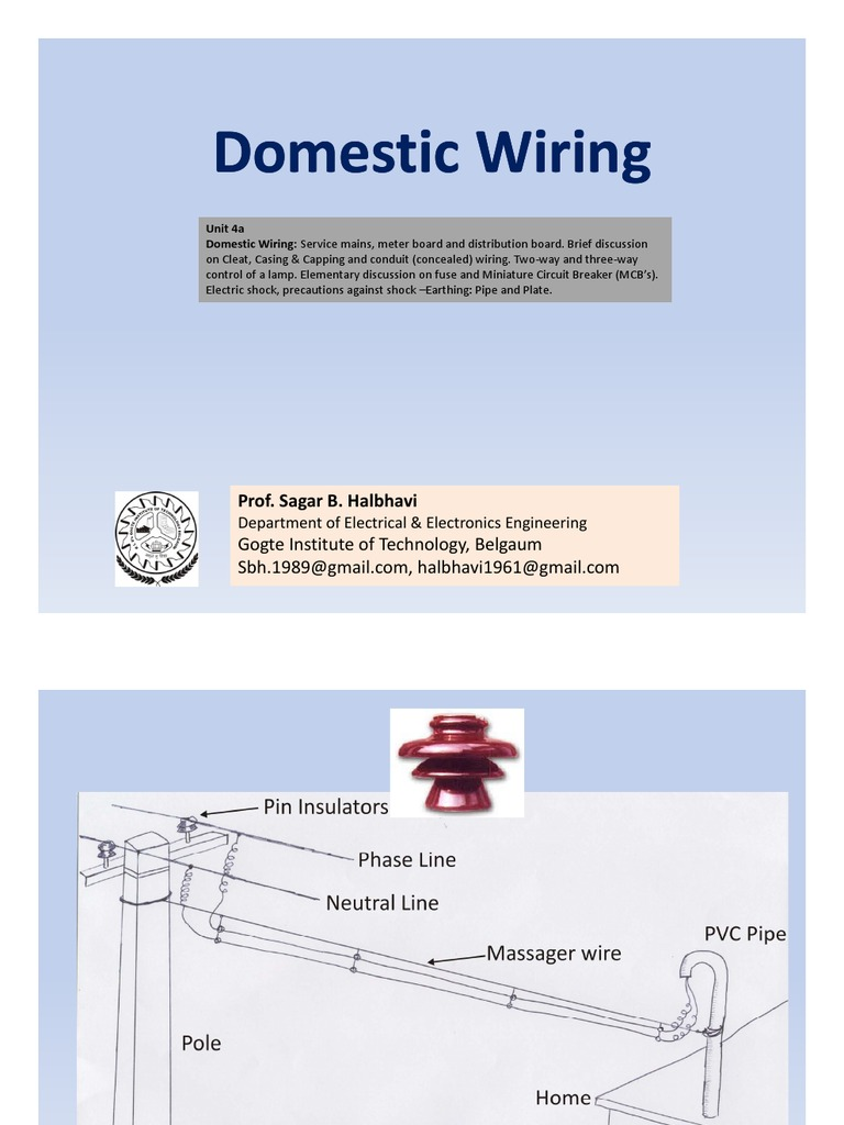 Domestic Wiring Electrical Components Conduit For Home
