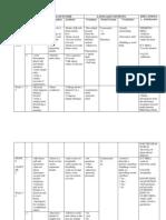 Scheme of Work Eng Form 1