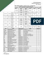Sem-III (2010-12) 4th Week Time Table