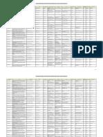 Proyectos Susceptibles Ayudas FPI 2011 V3