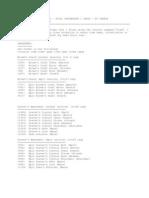 Set Item List and Codes