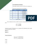 Calculo Manual de Los Parmetro de Weibull