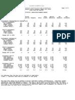 Las Colinas - AYP Campus Report 2007-2008