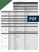 Lista Multiparts-Gremio