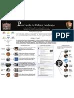 Preservapedia for Cultural Landscapes