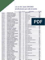 Fmd Rabat Liste Prselection2011