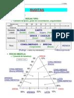 clasificacion de conglomerados