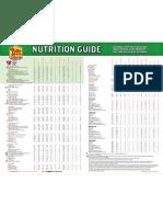 Pol Lo Loco Nutrition Guide