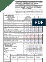 Form FTD - Proctor