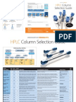 HPLC Column Selection Guide