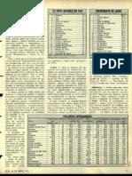 VEJA_Licao-dos-numeros_1975