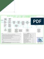 DM-Abbrev Plan Flow Chart 2 Pages